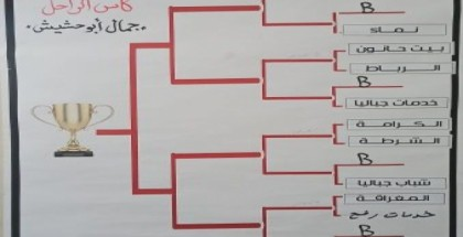 نتائج قرعة بطولة الناشئين لمواليد 2006 بغزة
